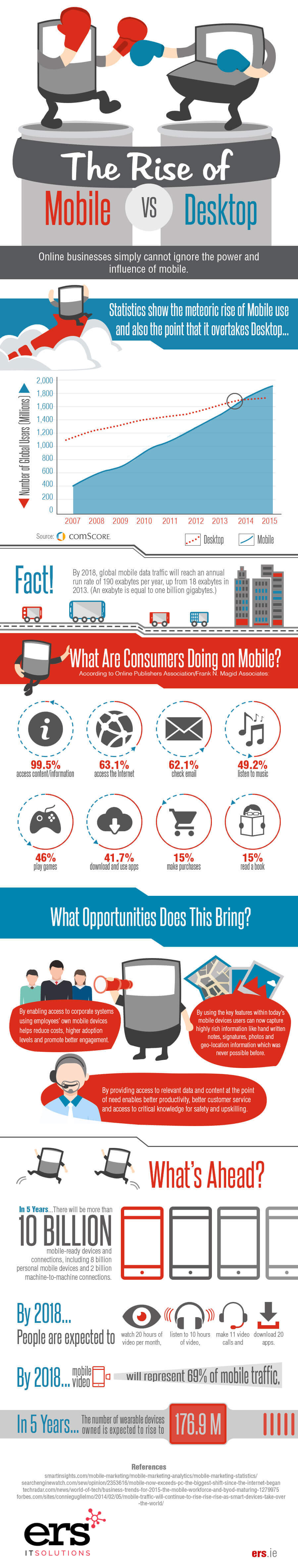 Mobile-vs-desktop-infographic copy