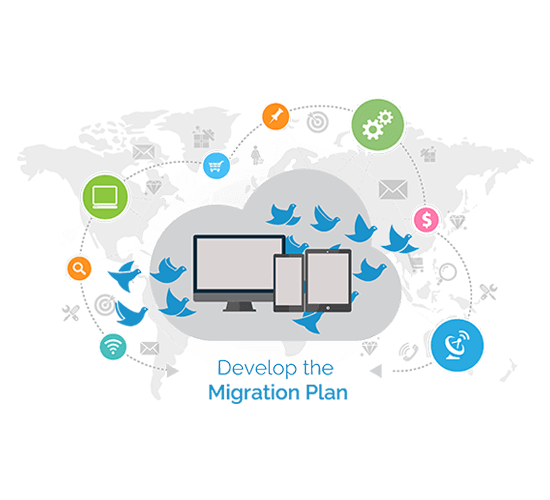 Develop the Migration Plan
