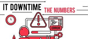 IT system downtime cost statistics
